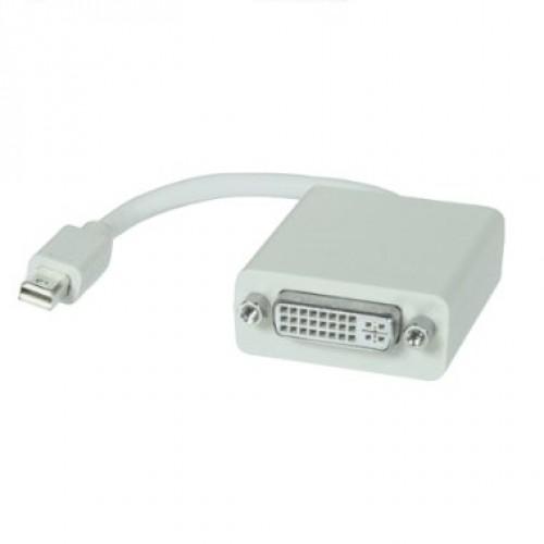 Mini Display Port To DVI Adapter